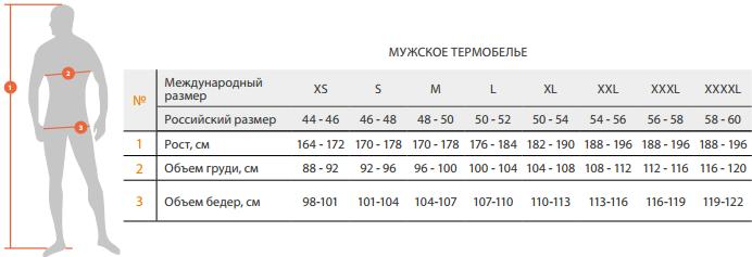 В каждом изделии термобелья Alaskan, мужском или женском, можно отметить не  только их анатомический крой и плоские швы, не допускающие дискомфорта в ... 8a4e639203b